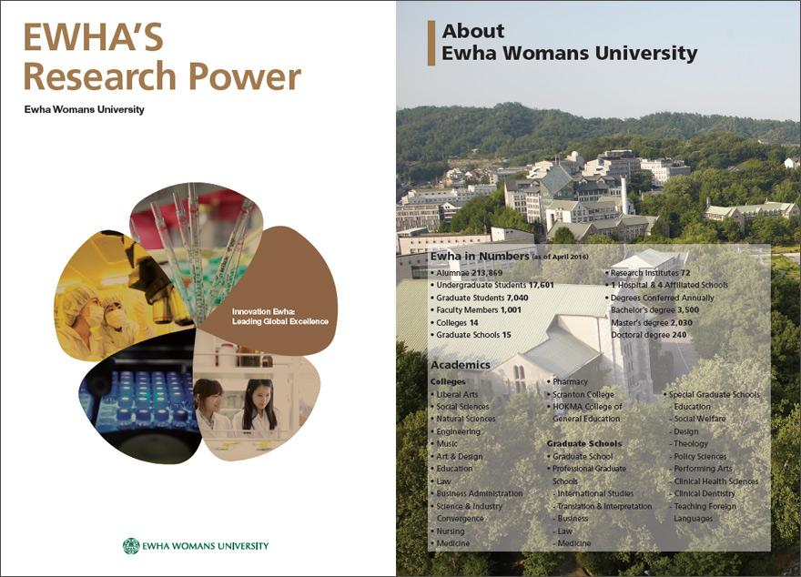 Ewha Research Power 2016(ENG ver.)